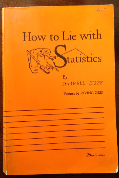 how to lie with statistics essay How to lie with statistics summary ap stat study play 1 the sample with the built-in bias response bias: tendency for people to over- or under-state the truth.